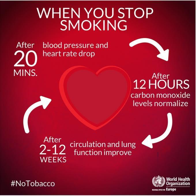 #notobacco